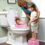 Potty Training  Not Before 3