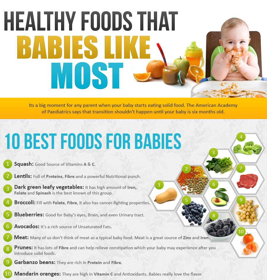 Foods To Avoid For Babies With Diarrhea
